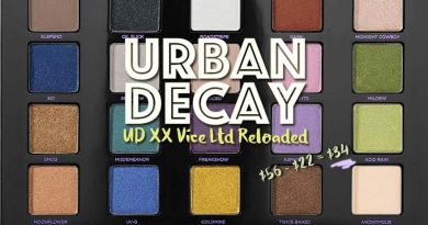 Lowest Price Urban Decay UD XX Vice Ltd Reloaded Eyeshadow Palette